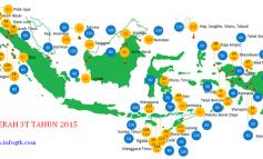 SELANGKAH LEBIH MAJU UNTUK MENGATASI KESENJANGAN PEMBANGUNAN YANG ADA DI INDONESIA