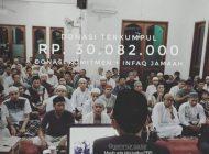 Tablig Akbar Ustadz Muhammad Husein Gaza di Bali, Ketuk hati Ummat Muslim Bela Palestina