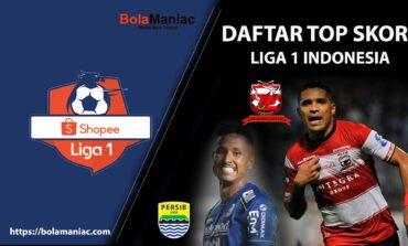 Daftar Top Skor Sementara Liga 1 Indonesia