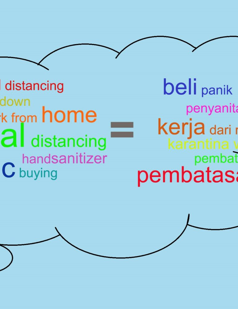 Peran Lembaga Bahasa dalam Istilah Unik Ditengah-tengah Hiruk Pikuk Covid-19