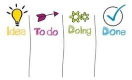 3 Cara Mengisi Waktu Luang untuk Meraih Kesuksesan