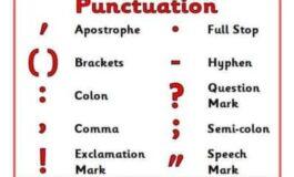 Tata Cara Penggunaan Tanda Titik di Bahasa Inggris